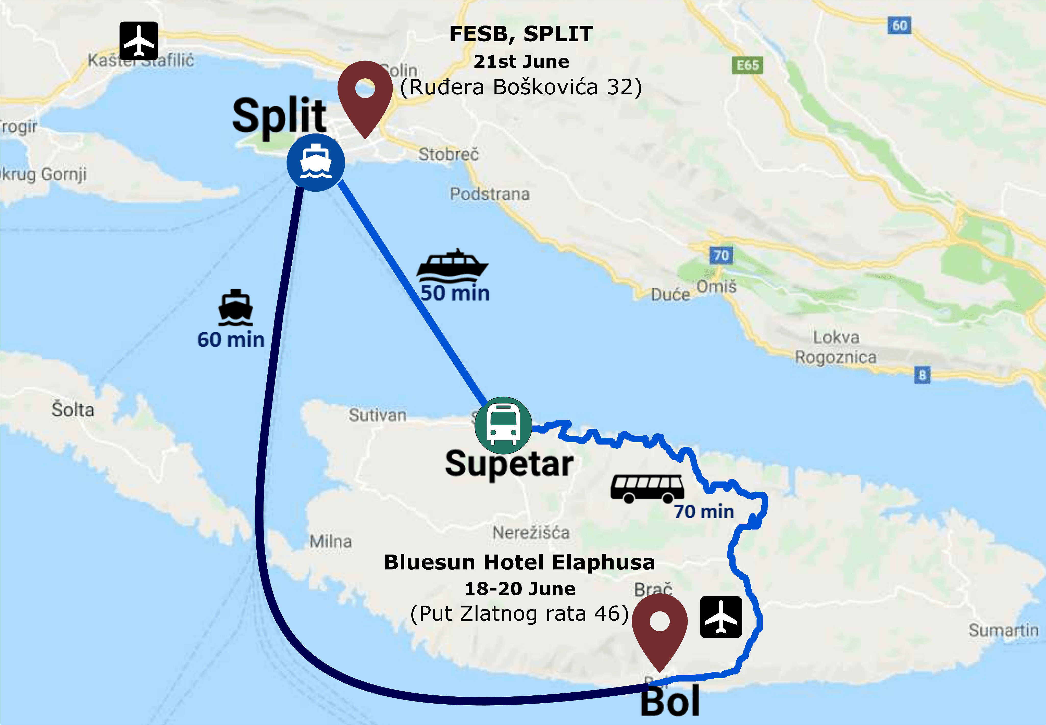 SpliTech2019 – 4th International Conference on Smart and
